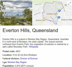Everton Hills locksmith