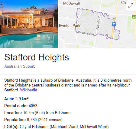 Stafford Heights locksmith by Locksmith North Brisbane